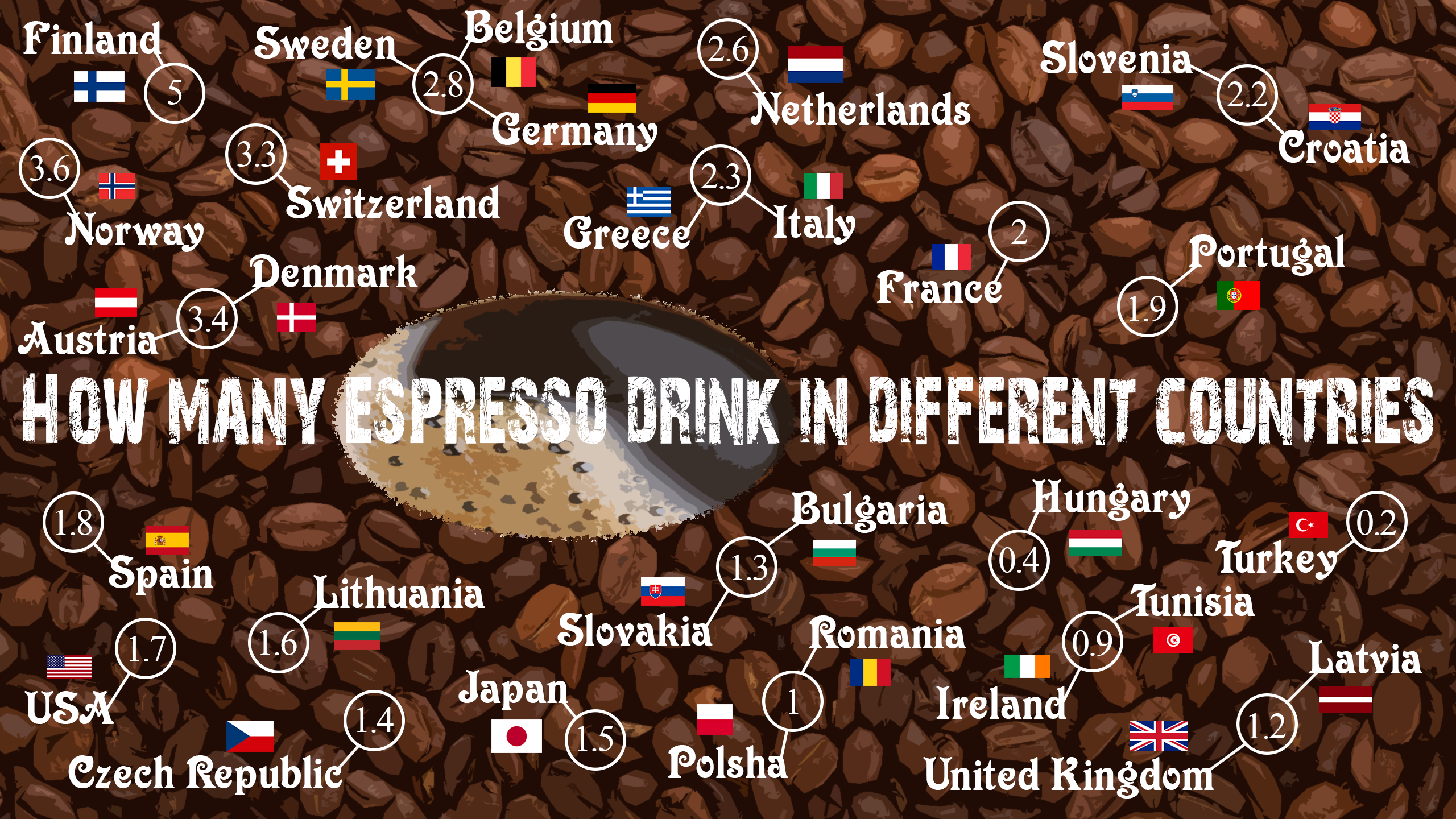 how_many_espresso_drink_in_different_countries